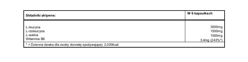 bcaa-300kapsulek-skladniki