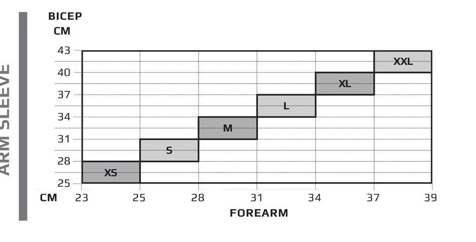 2xu-rekawy-kompresyjne-na-ramie-rozmiary