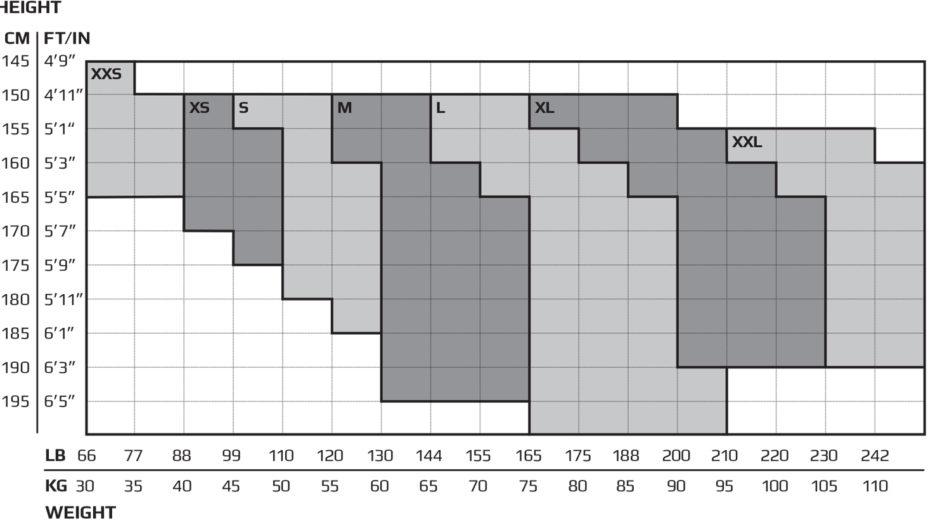 2xu-spodenki-kompresyjne-kobiety-rozmiary