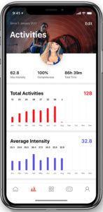 Aplikacja PowerDot personalizacja