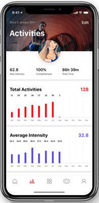 aplikacja-powerdot-personalizacja-profilu